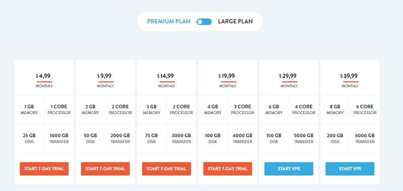 VPSServer.com Pricing