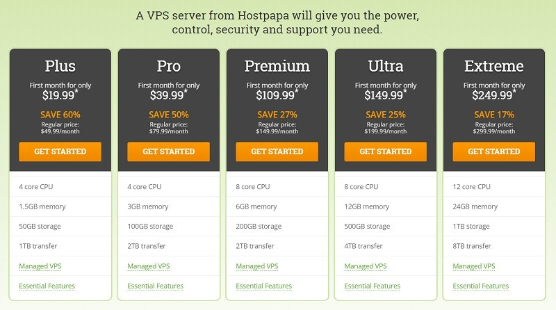 HostPapa pricing