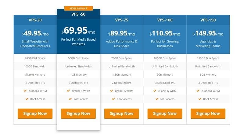 HostUpon pricing