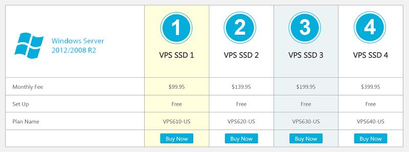 SmarterASP.NET pricing